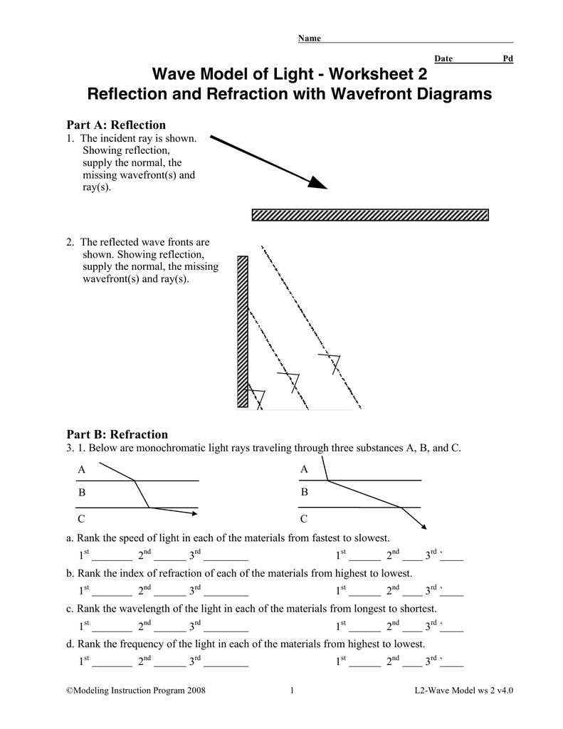 Wave Model Of Light Worksheet 2 Reflection And Refraction With