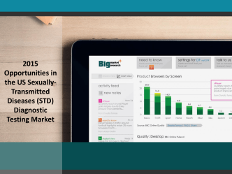 2015 Opportunities in the US Sexually-Transmitted Diseases (STD) Diagnostic Testing Market