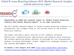Global E-waste Recycling Industry 2015 Market Research Report