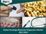 Global Oncology Molecular Diagnostics Market | Size | Share | Trends