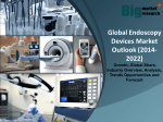 Global Endoscopy Devices Market Outlook (2014-2022)