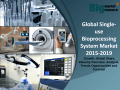 Global Single-use Bioprocessing System Market 2015-2019
