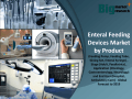 Enteral Feeding Devices Market by Product