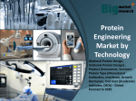 Protein Engineering Market - Market Size, Share, Demand, Growth & Opportunities