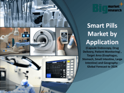 Smart Pills Market by Application (Capsule Endoscopy, Drug Delivery, Patient Monitoring)