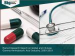 Gamma Aminobutyric Acid Industry 2009-2019 : Global and Chinese Market Analysis