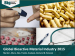 Global Bioactive Material Industry 2015 Market Research Report