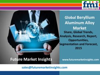 Beryllium Aluminum Alloy Market Revenue, Opportunity, Segment and Key Trends 2015-2025