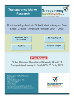 Global Aluminum Alloys Market Driven by Growth of Transportation Industry, to Reach US$126 Bn by 2020