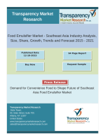 Food Emulsifier Market - Southeast Asia Industry Analysis,Growth, Trends ,Forecast 2015 – 2021