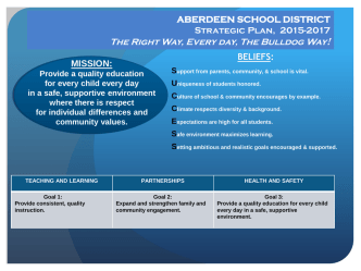 Aberdeen Public Schools Strategic Plan The Right Way, Everyday
