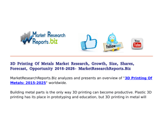 3D Printing Of Metals Market Research, Growth, Size, Shares, Forecast, Opportunity 2015-2025- MarketResearchReports.Biz.Biz