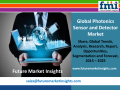 Photonics Sensor and Detector Market Value Share, Analysis and Segments 2015-2025 by Future Market Insights