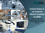 United States X-ray Systems Market Outlook to 2020