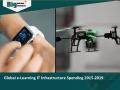 Global e-Learning IT Infrastructure Spending 2015-2019