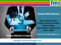 RFID Market Growth, Forecast and Value Chain 2015-2025: FMI Estimate