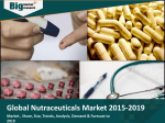 Global Nutraceuticals Market 2015-2019
