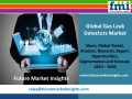 Gas Leak Detectors Market Analysis and Value Forecast by End-use Industry 2014 - 2020: FMI Estimate