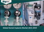 Global Dental Implants Market 2015-2019