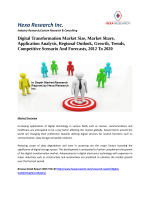 Digital Transformation Market Size, Market Share, Application Analysis, Regional Outlook, Growth, Trends, Competitive Scenario And Forecasts, 2012 To 2020