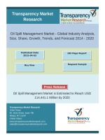 Oil Spill Management Market Size 2014 - 2020