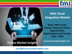 Cloud Integration Market Revenue, Opportunity, Segment and Key Trends 2014 - 2020: FMI Estimate