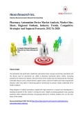 Pharmacy Automation Device Market Analysis, Market Size, Share, Regional Outlook, Industry Trends, Competitive Strategies And Segment Forecasts, 2012 To 2020