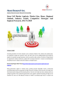 Stem Cell Market Analysis, Market Size, Share, Regional Outlook, Industry Trends, Competitive Strategies And Segment Forecasts, 2012 To 2020