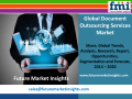 Global Document Outsourcing Services Market