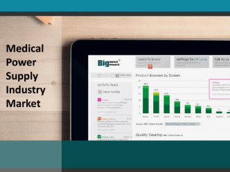 Analysis On Medical power supply  industry  Market Trends 2020