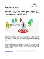 Bio-based Polypropylene Market Share, Market Size, Application Analysis, Regional Outlook, Competitive Strategies And Forecasts, 2014 To 2020