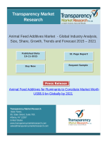 Animal Feed Additives Market  - Global Industry Analysis, Size, Share, Forecast 2015 – 2021