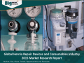 Global Hernia Repair Devices and Consumables Industry 2015 - Market Size, Share, Trends & Forecast