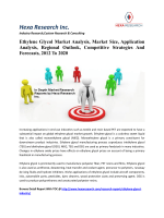 Ethylene Glycol Market Analysis, Market Size, Application Analysis, Regional Outlook, Competitive Strategies And Forecasts, 2012 To 2020