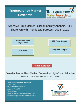 Adhesive Films Market Trends and Forecast 2014 - 2020