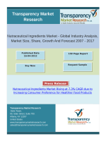Nutraceutical Ingredients Market - Global Industry Analysis, Market Size, Share, Growth And Forecast 2007 – 2017
