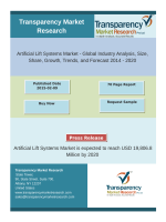 Global Artificial Lift Systems Market to Register CAGR of 6.20% from 2014 to 2020 with New Shale Gas Discoveries