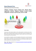 Collision Avoidance Sensors Market Size, Market Share, Application Analysis, Regional Outlook, Growth Trends, Competitive Scenario And Forecasts, 2012 To 2020