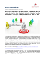 Inorganic Nanoporous and Microporous Adsorbents Market Analysis, Market Size, Share, Regional Outlook, Industry Trends, Competitive Strategies And Segment Forecast, 2013 To 2019