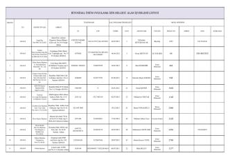 biyosidal ürün uygulama izin belgesi alan işyerleri listesi