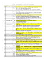 adsm ve adsh için yerinde değerlendirme soru listesi
