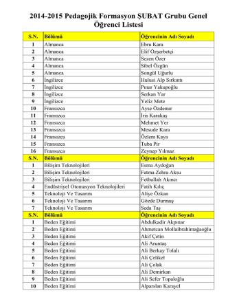2014-2015 Pedagojik Formasyon ŞUBAT Grubu Genel Öğrenci Listesi