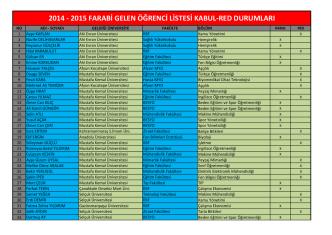 2014 - 2015 farabi gelen öğrenci listesi kabul