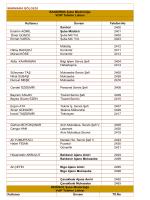 taşra teşkilatı voıp telefon listesi
