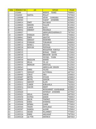 21 Eylül 2014 Tarihli Sınav Sonuçları