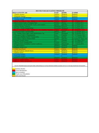 2014 Yılı Faaliyet Programı - TÜRKİYE Modern Pentatlon