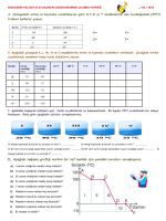 ısı konulu çalışma sayfaları