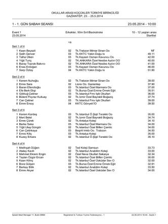 23-25 Mayıs 2014 Gaziantep Okullar Küçükler start listesi