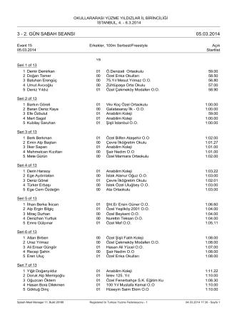 3 - 2. gün sabah seansı 05.03.2014