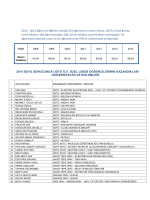 2013 - 2014 Eğitim ve Öğretim yılında 153 öğrencimiz mezun olmuş